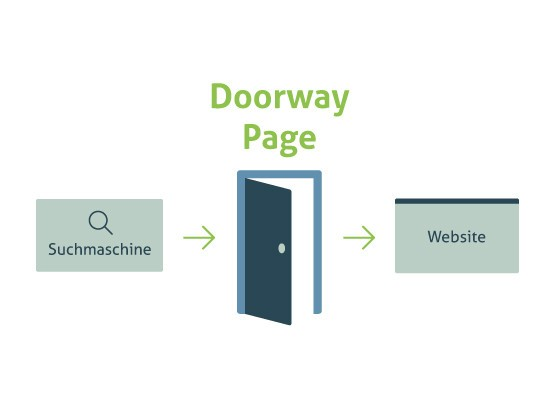 Doorway Page