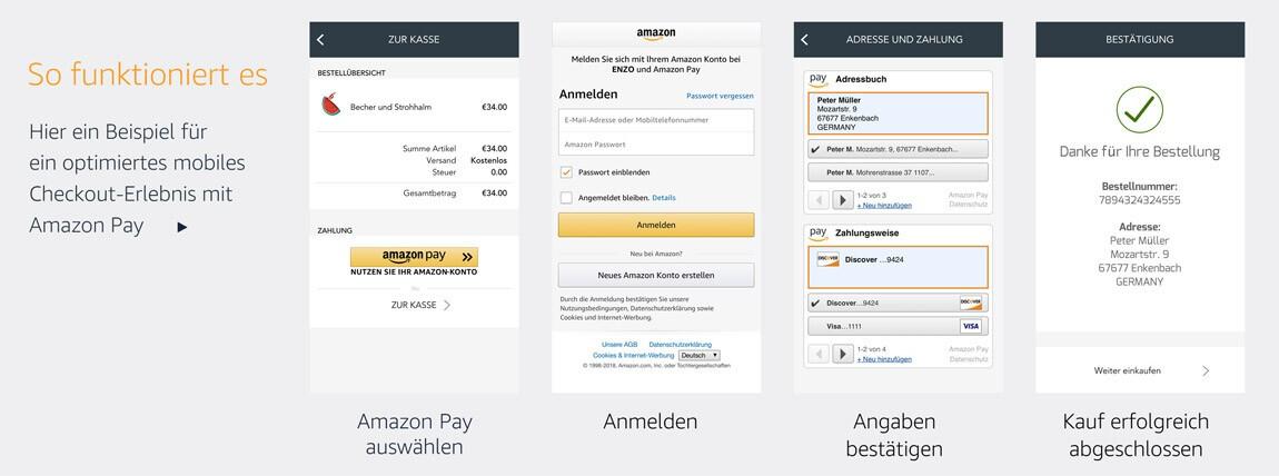 AmazonPay CheckOut